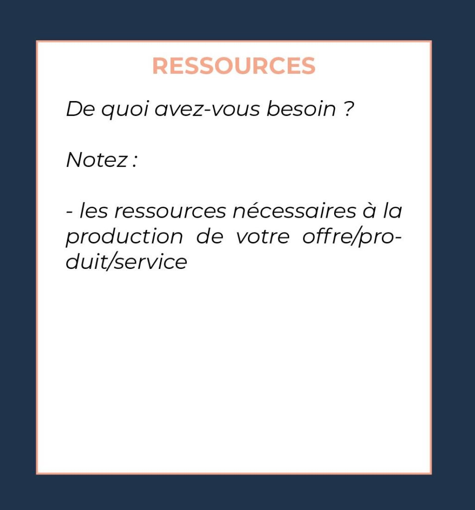 business model canvas ressources clés